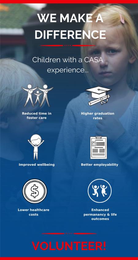 CASA infographic